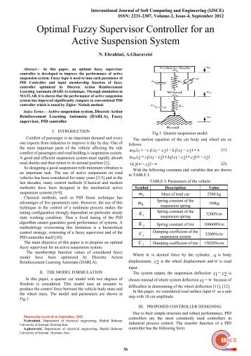 Optimal Fuzzy Supervisor Controller for an Active Suspension System