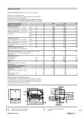 Datos técnicos Vitocell 100 CHA441 KB - Viessmann - Page 3
