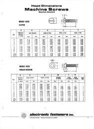 Head Dimensions, Machine Screws - Electronic Fasteners Inc