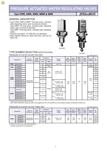 PRESSURE ACTUATED WATER REGULATING VALVES - Ecotherm