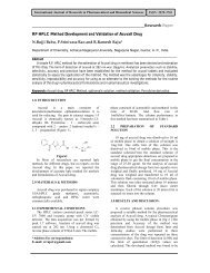 RP HPLC Method Development and Validation of Acuvail Drug N ...