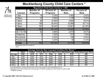 May 2009 - Child Care Resources