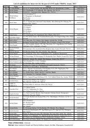 All Data - National Rural Health Mission, Assam