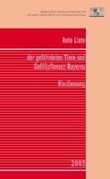 Rote Liste - Bund Naturschutz in Bayern e.V. Kreisgruppe Starnberg
