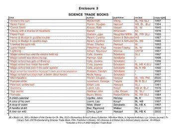 Science Trade Book - Albemarle County Public Schools