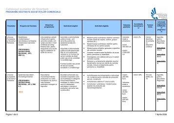Catalogul surselor de finanţare