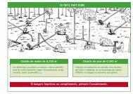 CE QU'IL FAUT FAIRE Chablis de moins de 0,250 ... - ETF Aquitaine
