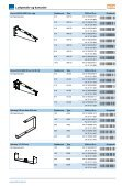 Loftpendler og konsoller Quick Guide - Solar Danmark A/S - Page 4