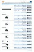 Loftpendler og konsoller Quick Guide - Solar Danmark A/S - Page 7