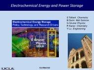 Electrochemical Energy and Power Storage - ITA! - UCLA