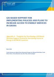 Template Support Systems - EUEI Partnership Dialogue Facility (PDF)