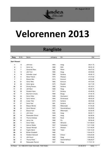 Rangliste Velorennen 2013 - SC Amden