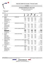 Les résultats complets - rhodia-club gymnastique