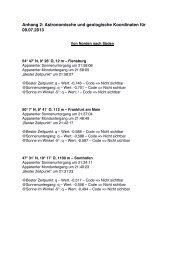 Anhang 2: Astronomische und geologische Koordinaten für 09.07 ...