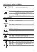 Leica Flexline Lista de Suministros - Page 7