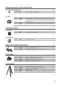 Leica Flexline Lista degli Equipaggiamenti - Page 7