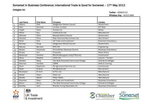 PDF of Delegates List Somerset in Business Conference 2013