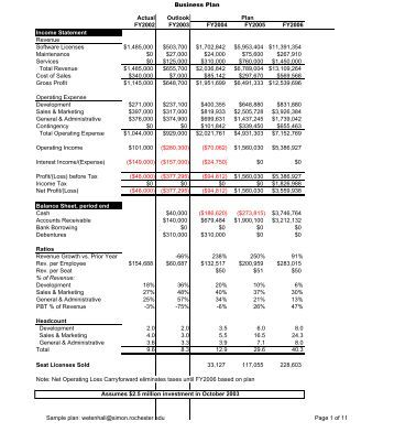 Business plan financial statements