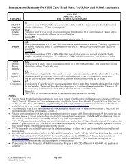 Immunization Summary for Child Care, Head Start, Pre-School and ...