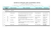 ģeogrāfijas bakalaura darbu aizstāvēšanas grafiks - Ģeogrāfijas un ...