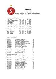 1952/53 Nationalliga A / Ligue Nationale A: - Super Servette