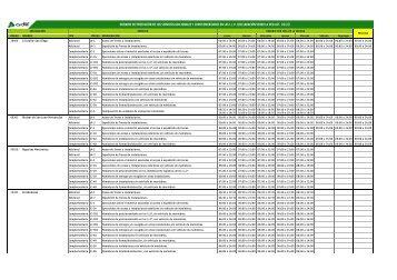 horario de prestación de los servicios adicionales y ... - Adif