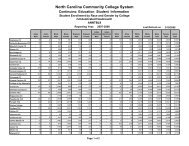 Enrollment by Race and Gender by College - Wake Technical ...