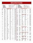 49ers PaTrIOTs - Page 6