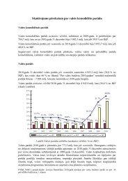 Skaidrojums pārskatam par valsts konsolidēto parādu - Valsts kase