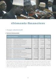 éléments financiers - Centre images