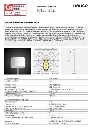 MINERGIE -Leuchte Horizont Stehleuchte 60W Ø500, 4000K