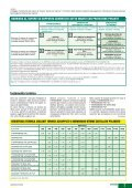 TETTI VERDI - Index S.p.A. - Page 7