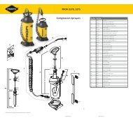 PROFI 3270, 3275 Compression Sprayers - Mesto