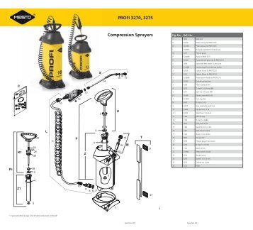 PROFI 3270, 3275 Compression Sprayers - Mesto