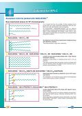 Columns for HPLC - Western Analytical - Page 3