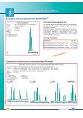 Columns for HPLC - Western Analytical - Page 5