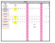 DATE 2/21 2/28 3/7 3/14 3/21 3/28 4/4 4/11 4/18 4/25 5/2 5/9 5/16 5 ...