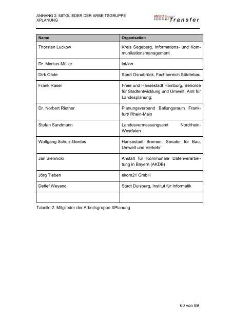Spezifikationsbericht XPlanung