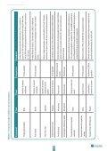 raportul european privind dezvoltarea 2010 prezentare generală ... - Page 7