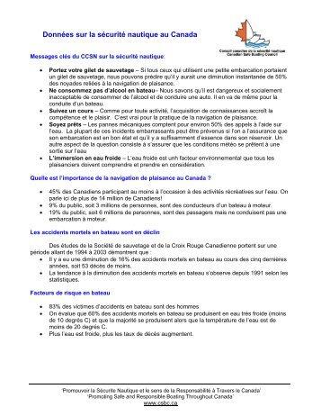 Données sur la sécurité nautique au Canada - NautiPneu
