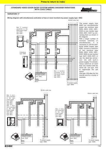 single door unl 24 and point to point monitoring wiring diagram