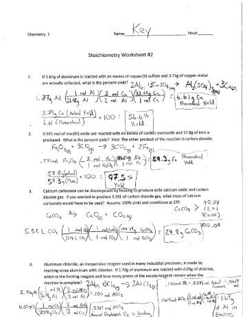 Solution Stoichiometry Worksheet