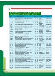 fai seminars / workshops / training programmes calendar
