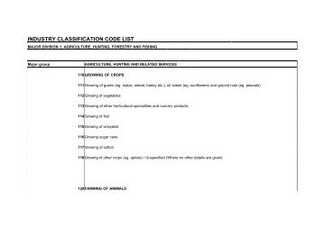 INDUSTRY CLASSIFICATION CODE LIST