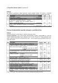 4. přednáška Finanční účetnictví - Page 7