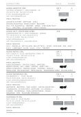 Espositori - Top Audio - Page 4