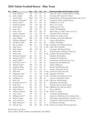 Rosters for Blue and Gold Game