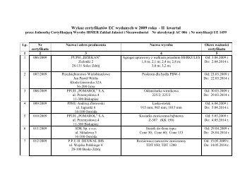 Wykaz certyfikatów EC wydanych w 2009 roku - II kwartał