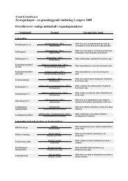 Årsregnskapet – en grunnleggende innføring 2 ... - Fagbokforlaget