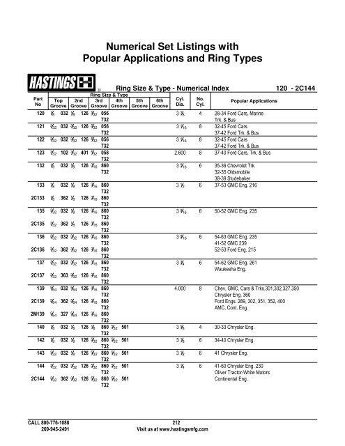 Hastings 4681 4-Cylinder Piston Ring Set